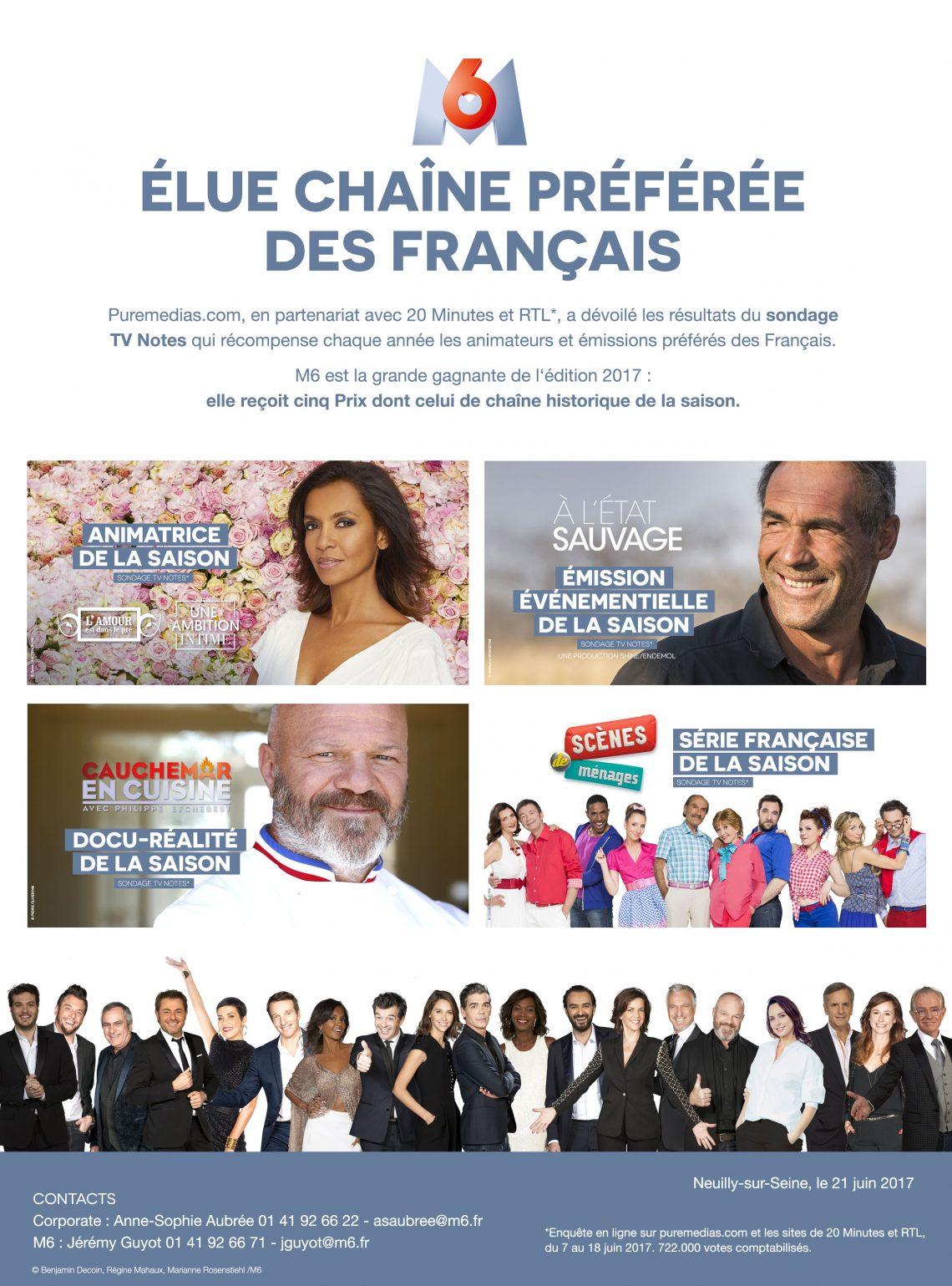 M6, élue chaîne préférée des Français, sondage TV Notes 2017