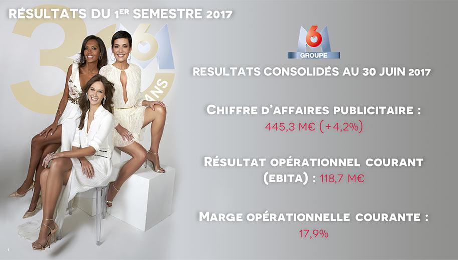 Information Financière Semestre 1 de 2017 du Groupe M6