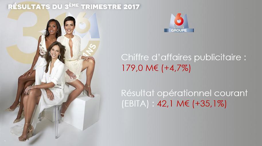 Information Financière T3 2017