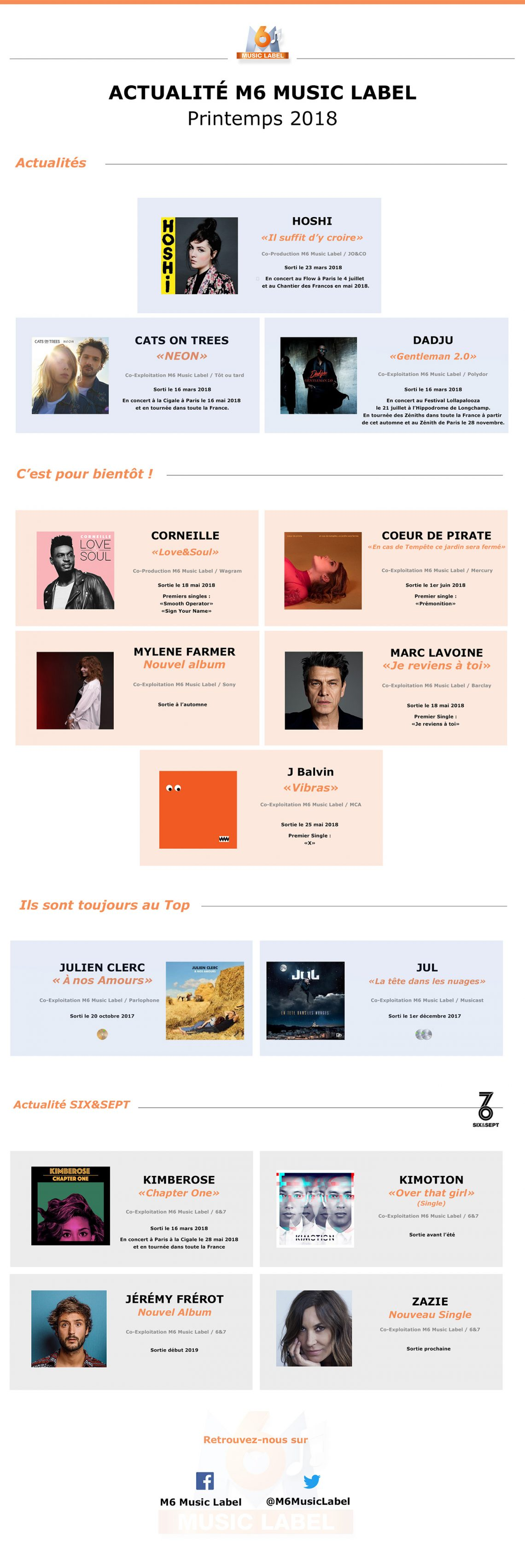 Actualité M6 Music Label et 6&7